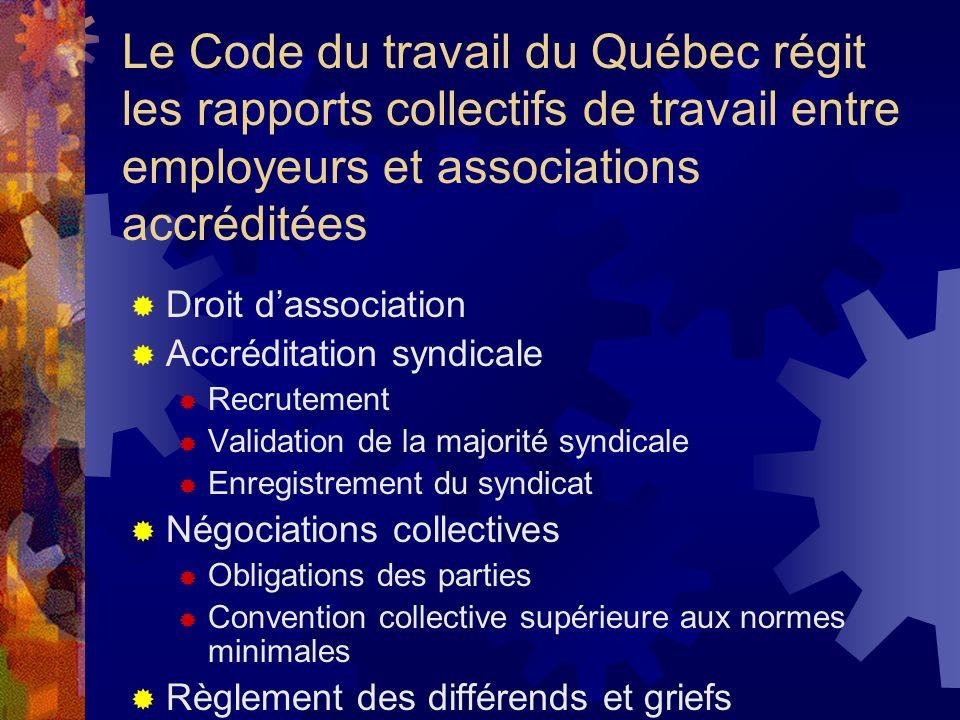 Le Code du travail du Québec régit les rapports collectifs de travail entre employeurs et associations accréditées