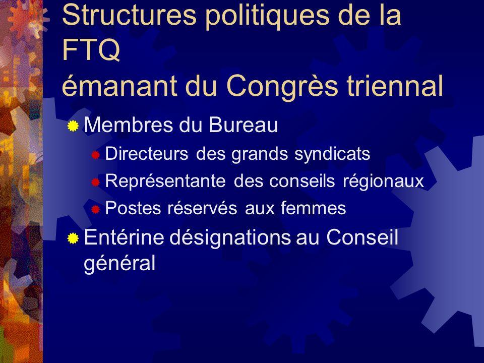 Structures politiques de la FTQ émanant du Congrès triennal