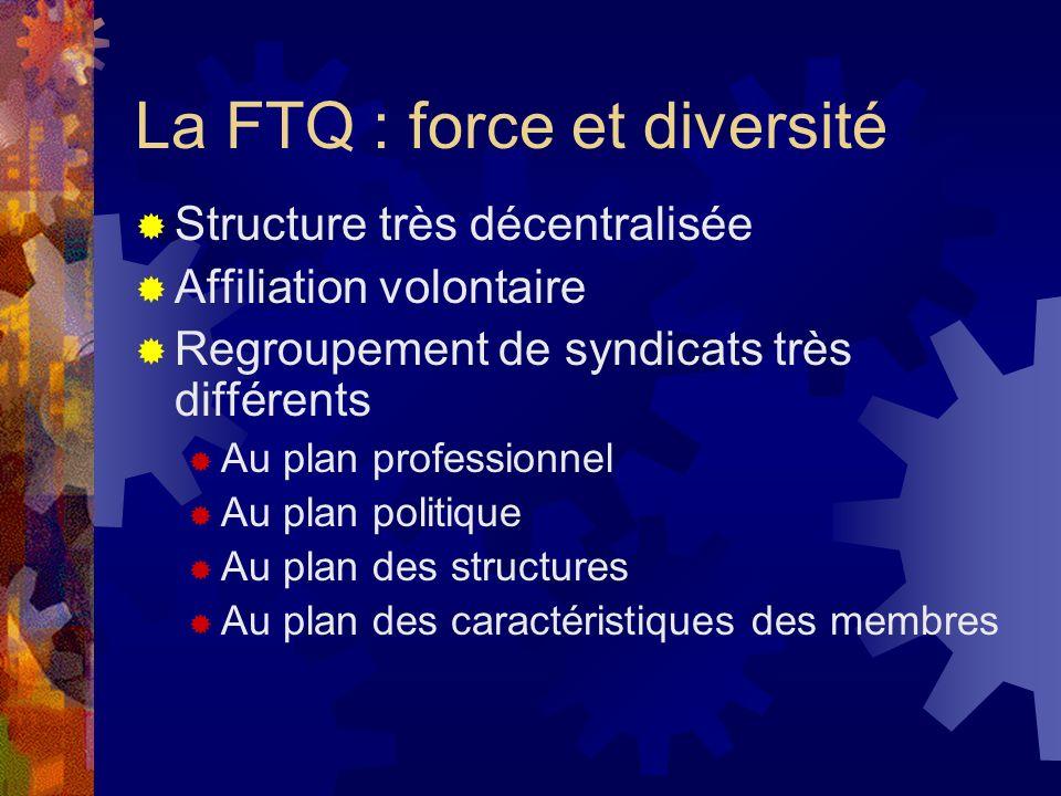 La FTQ : force et diversité