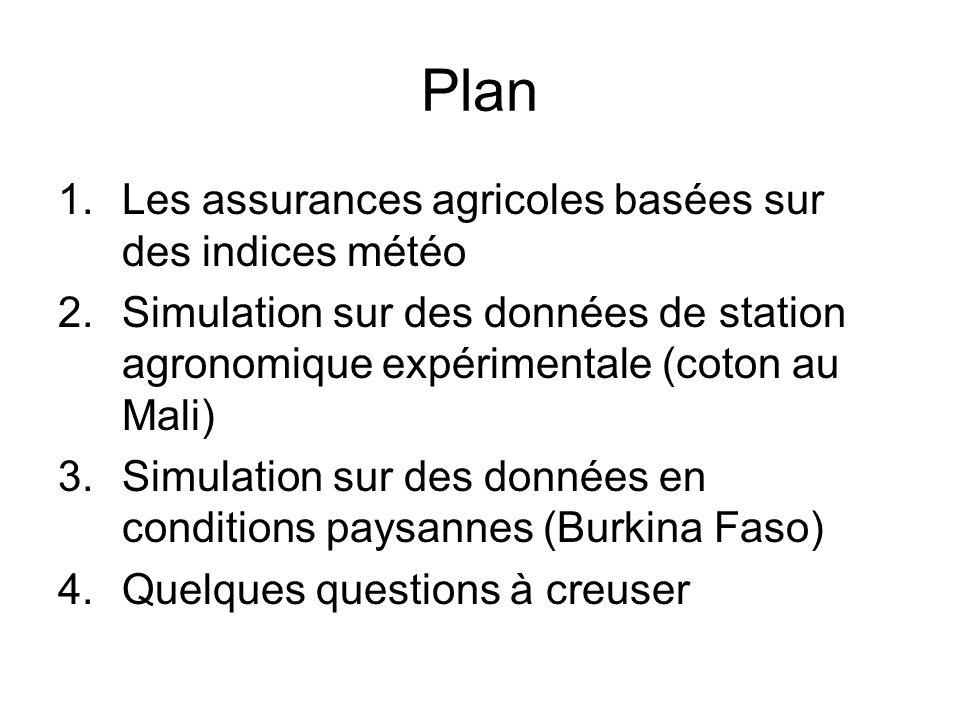 Plan Les assurances agricoles basées sur des indices météo