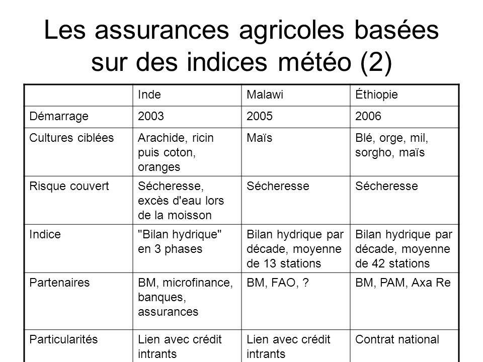 Les assurances agricoles basées sur des indices météo (2)
