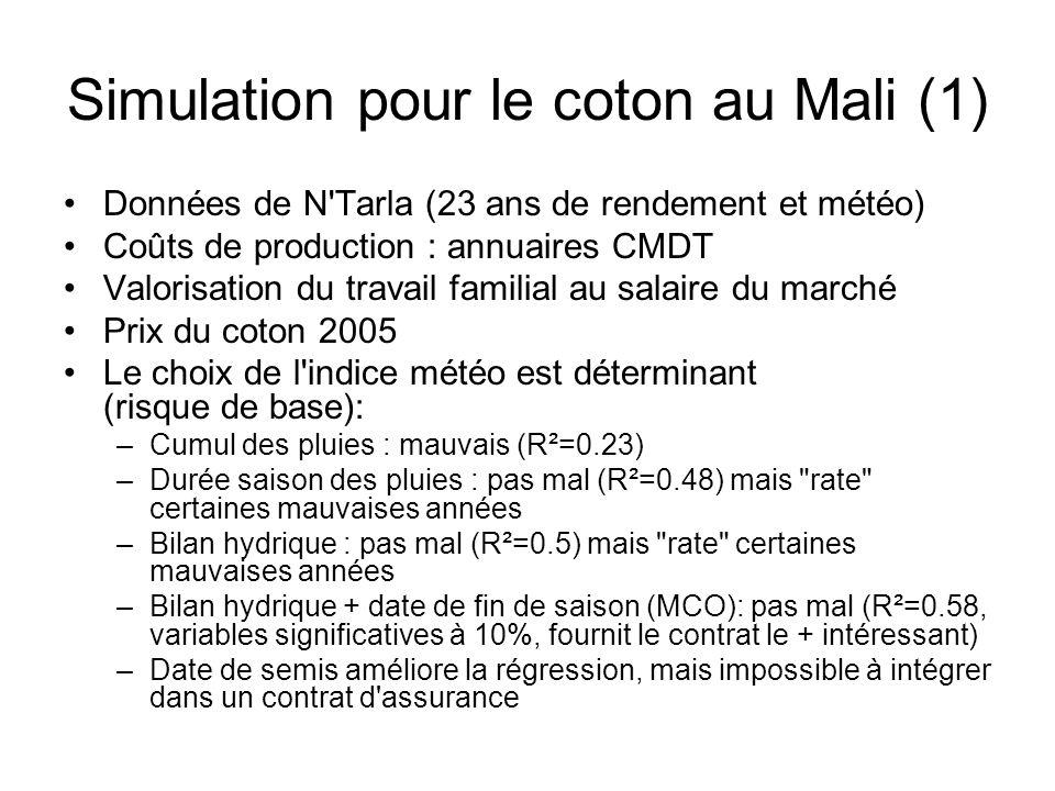 Simulation pour le coton au Mali (1)