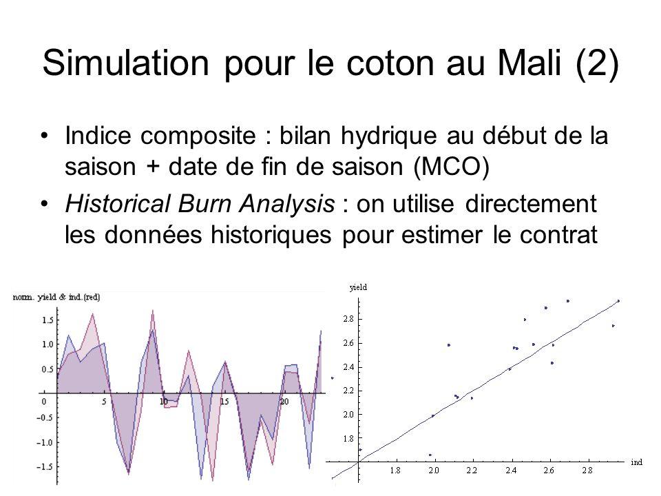 Simulation pour le coton au Mali (2)