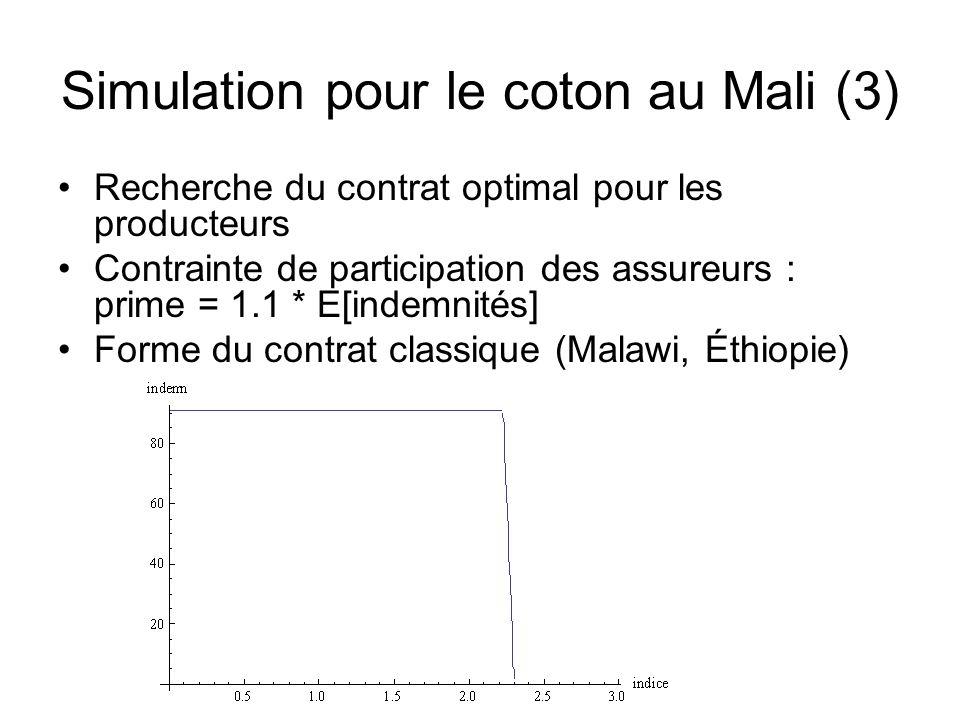 Simulation pour le coton au Mali (3)