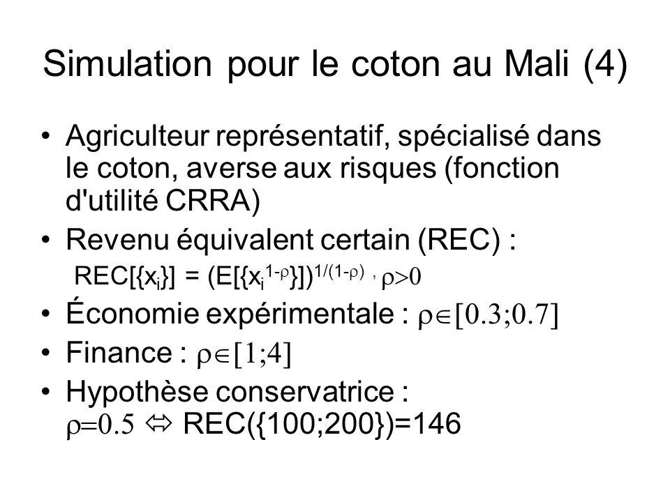 Simulation pour le coton au Mali (4)