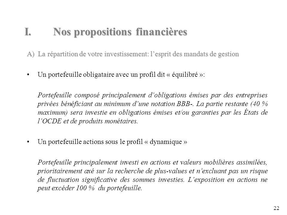 I. Nos propositions financières