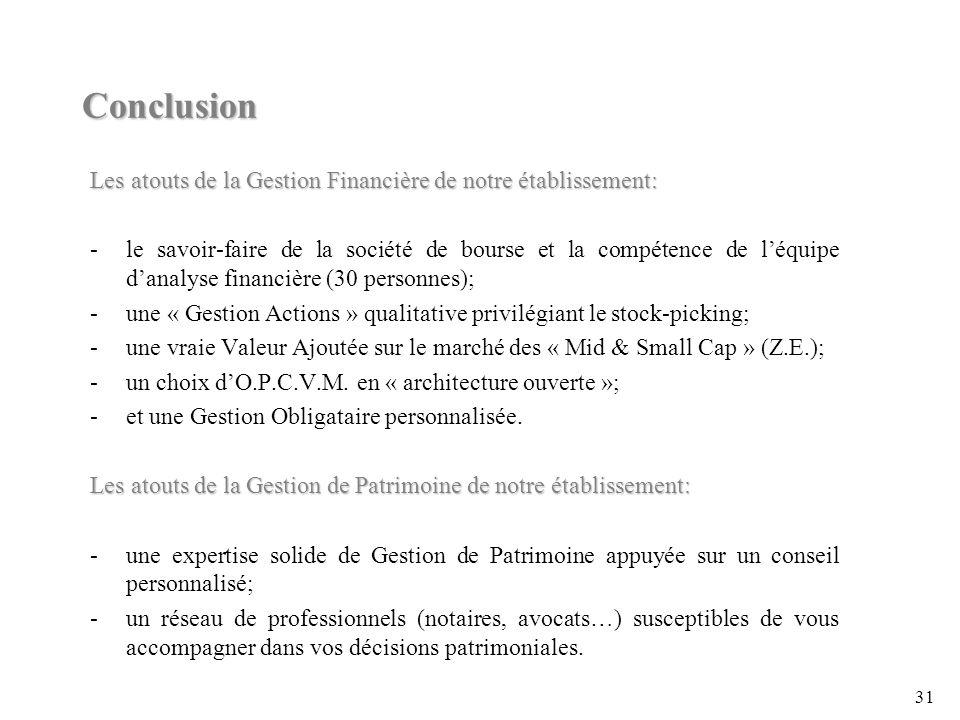 Conclusion Les atouts de la Gestion Financière de notre établissement: