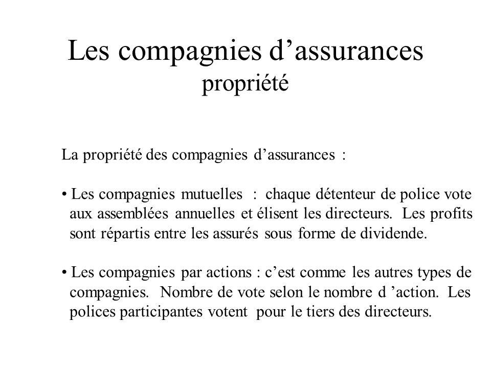 Les compagnies d'assurances propriété