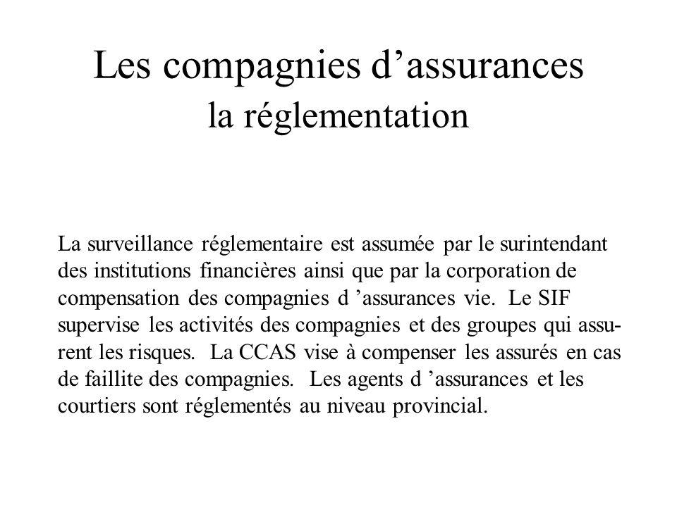 Les compagnies d'assurances la réglementation