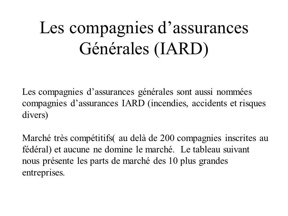 Les compagnies d'assurances Générales (IARD)