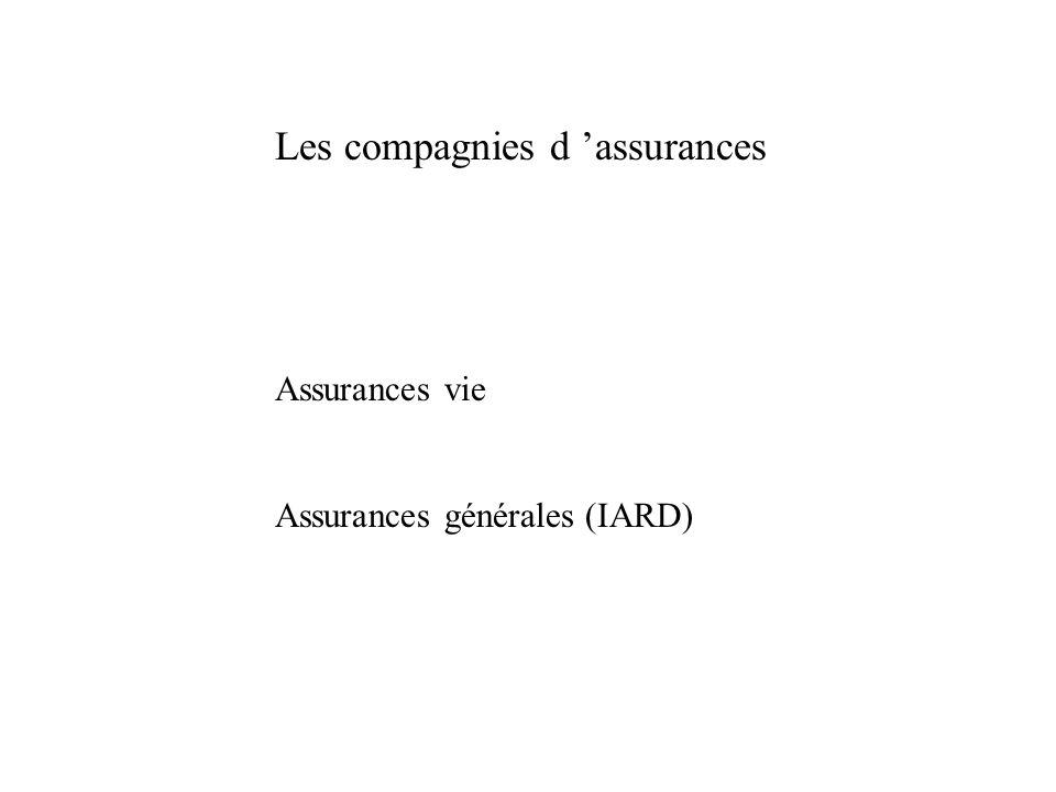 Les compagnies d 'assurances