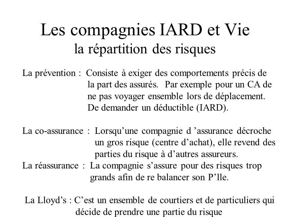 Les compagnies IARD et Vie la répartition des risques