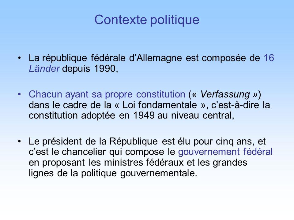Contexte politique La république fédérale d'Allemagne est composée de 16 Länder depuis 1990,