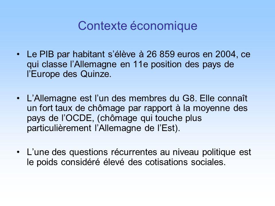Contexte économique Le PIB par habitant s'élève à 26 859 euros en 2004, ce qui classe l'Allemagne en 11e position des pays de l'Europe des Quinze.