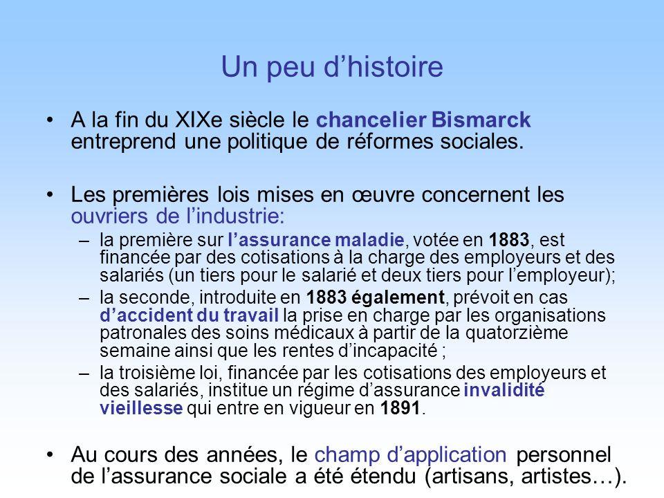 Un peu d'histoire A la fin du XIXe siècle le chancelier Bismarck entreprend une politique de réformes sociales.
