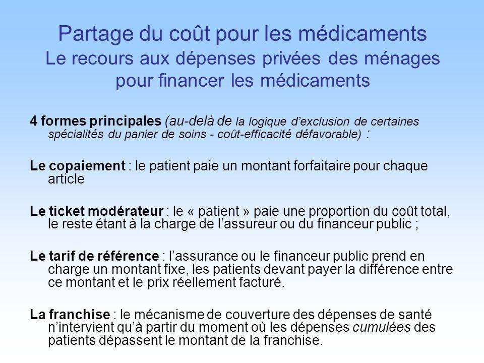 Partage du coût pour les médicaments Le recours aux dépenses privées des ménages pour financer les médicaments
