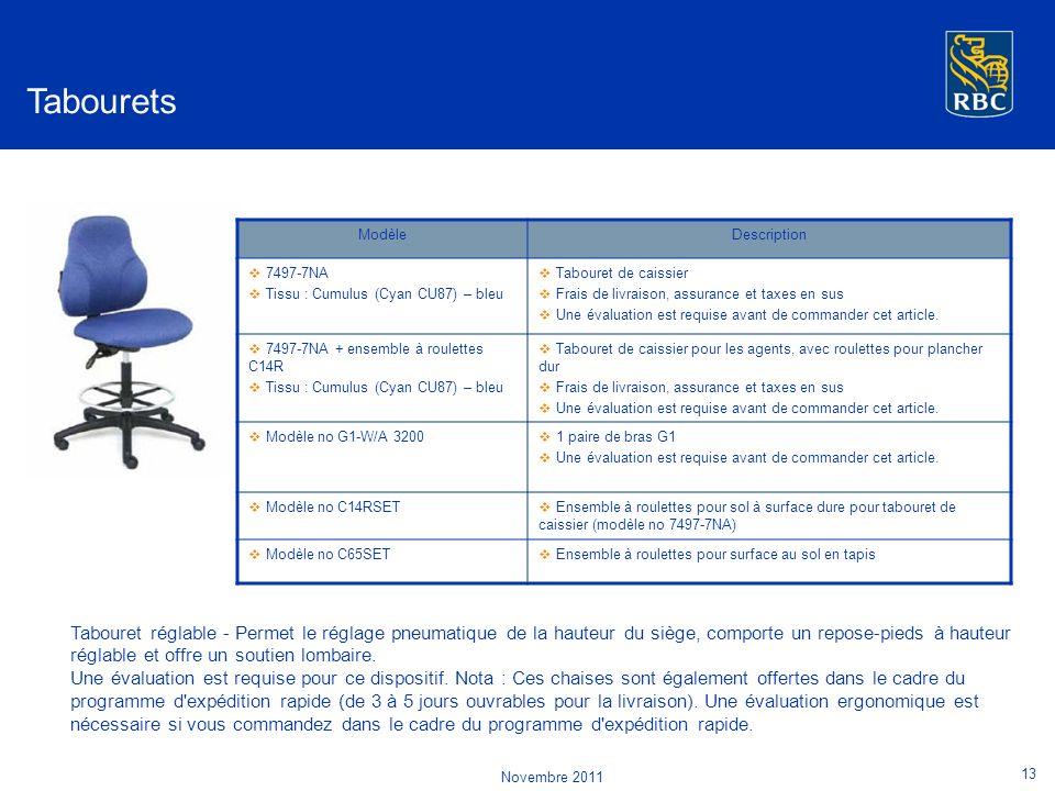 Tabourets Modèle. Description. 7497-7NA. Tissu : Cumulus (Cyan CU87) – bleu. Tabouret de caissier.