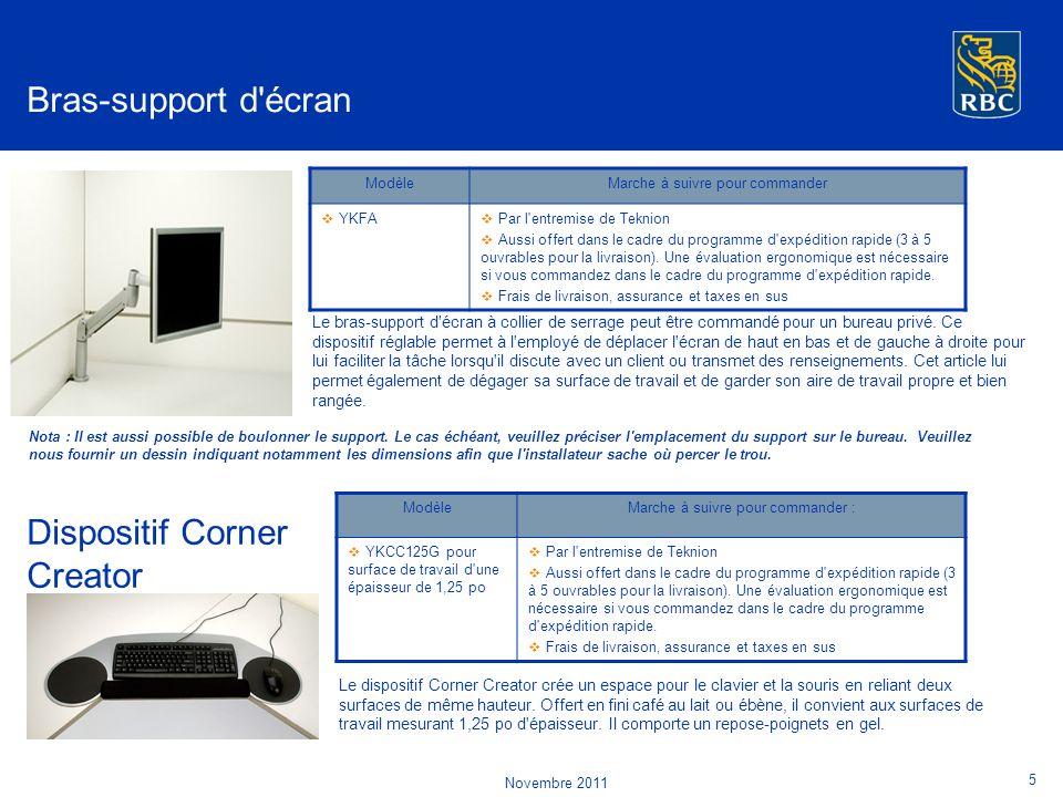 Dispositif Corner Creator