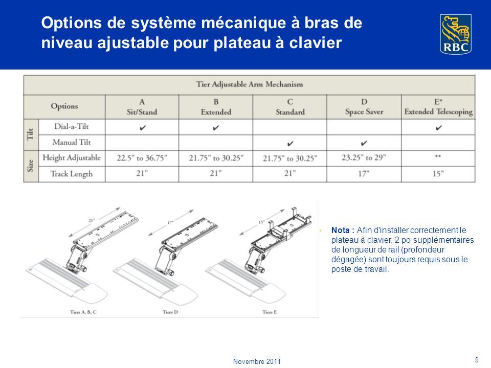 Options de système mécanique à bras de niveau ajustable pour plateau à clavier