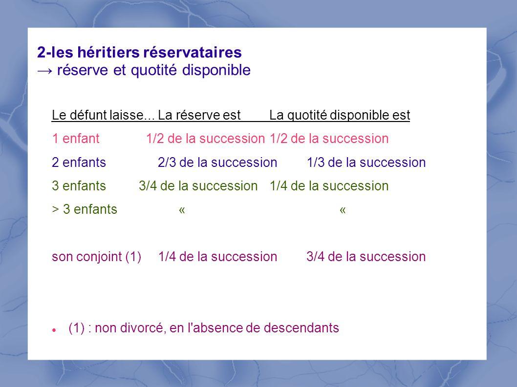 2-les héritiers réservataires → réserve et quotité disponible