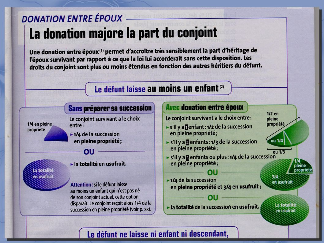 3- Donations et succession →entre époux