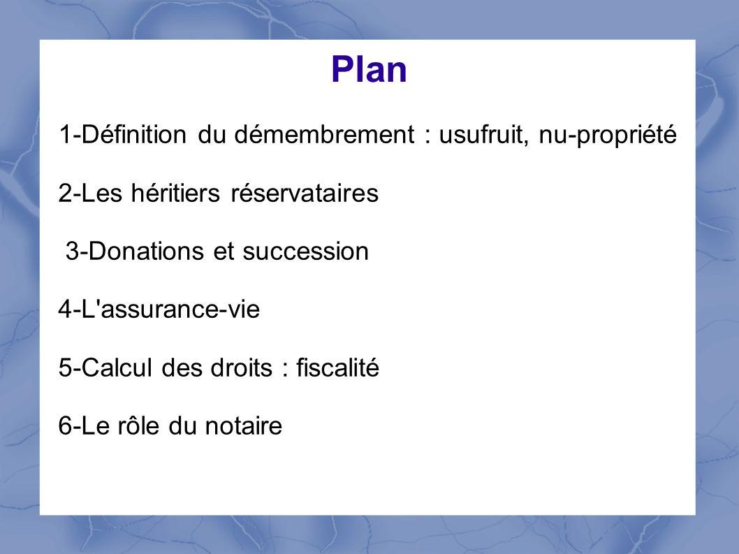 Plan 1-Définition du démembrement : usufruit, nu-propriété