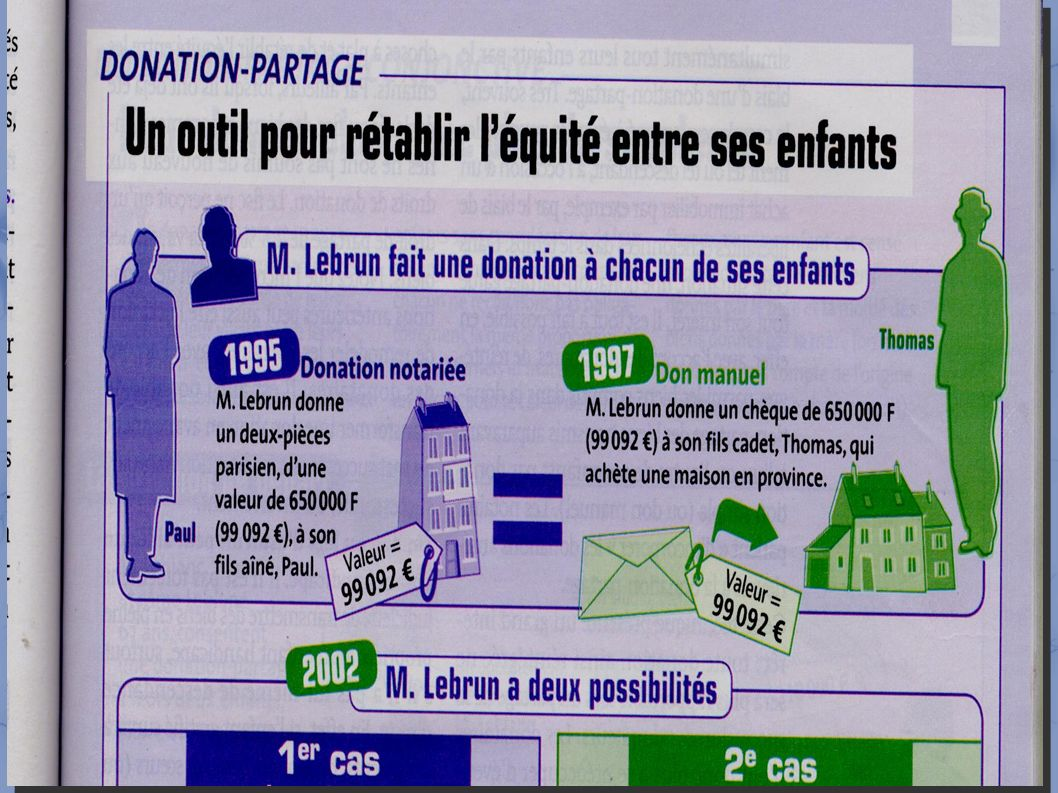 3- Donations et succession → donation partage