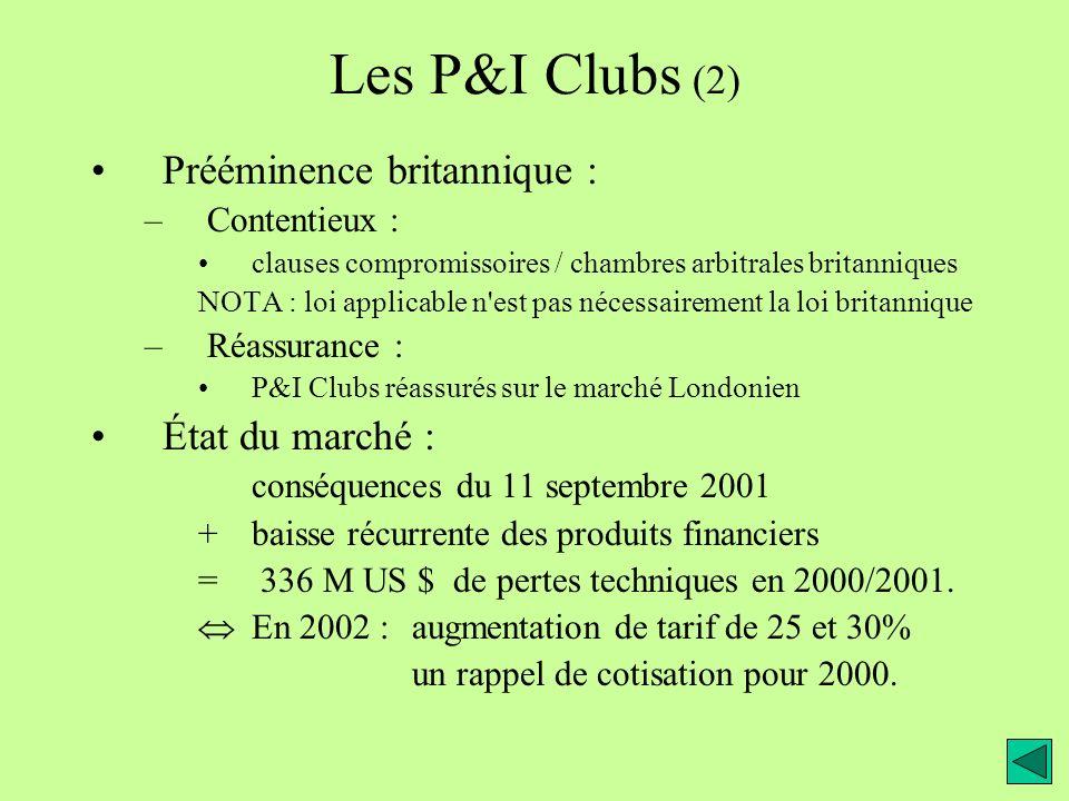 Les P&I Clubs (2) Prééminence britannique : État du marché :