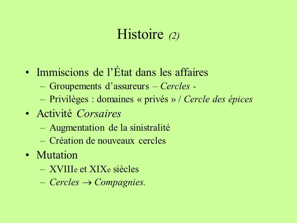 Histoire (2) Immiscions de l'État dans les affaires Activité Corsaires