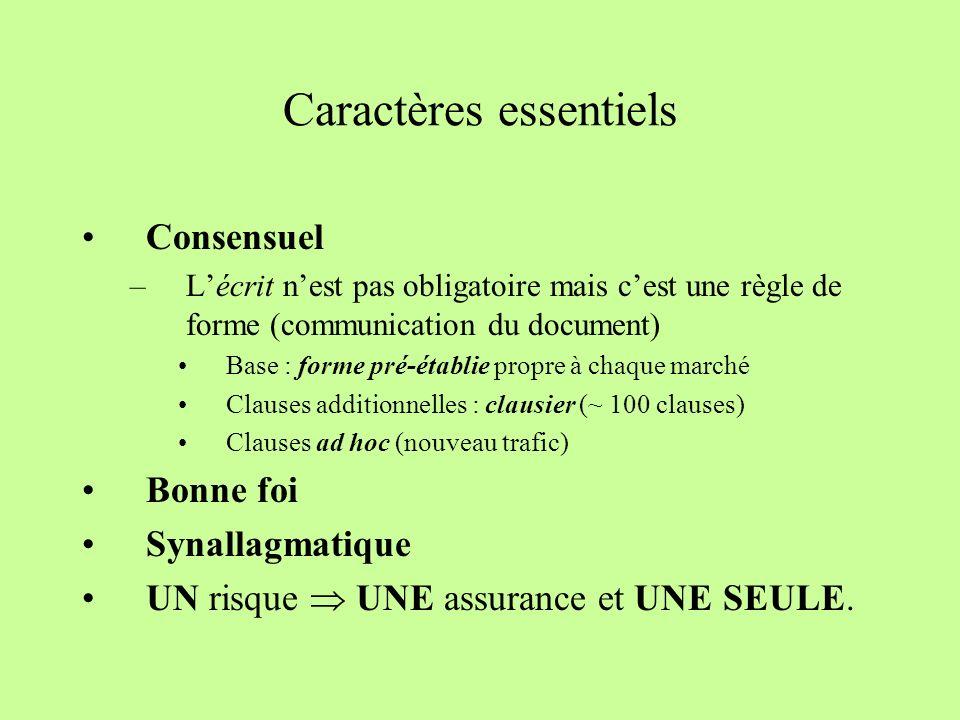 Caractères essentiels