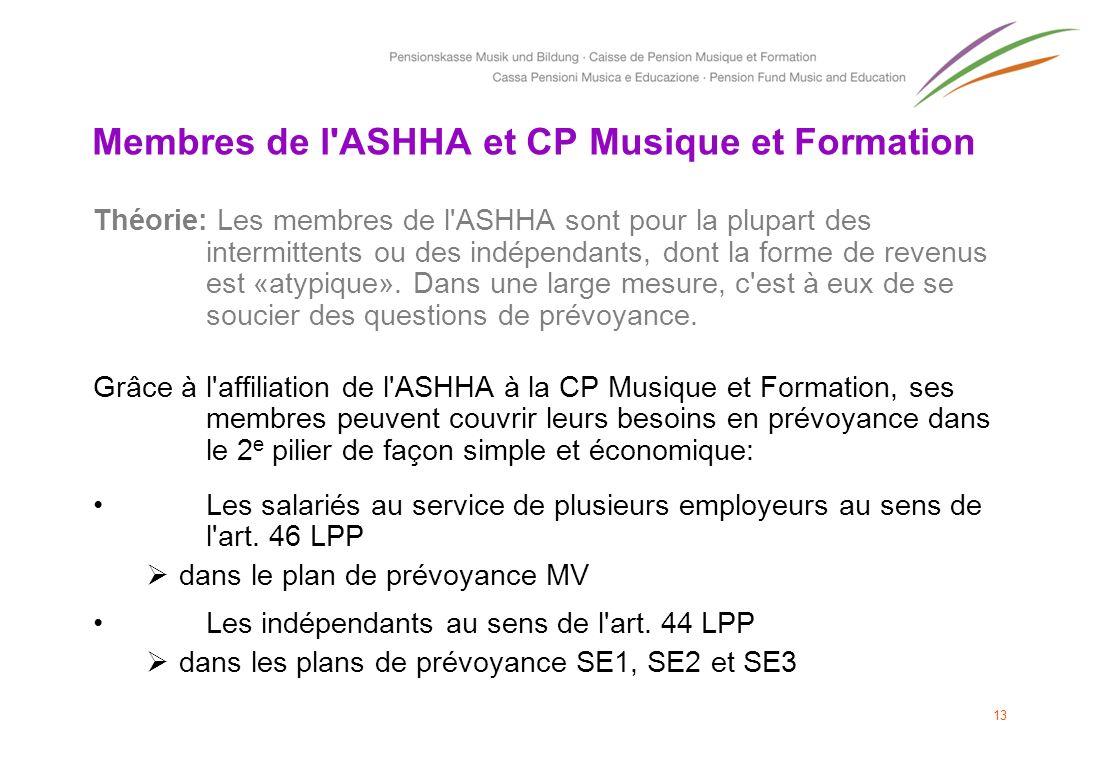 Membres de l ASHHA et CP Musique et Formation