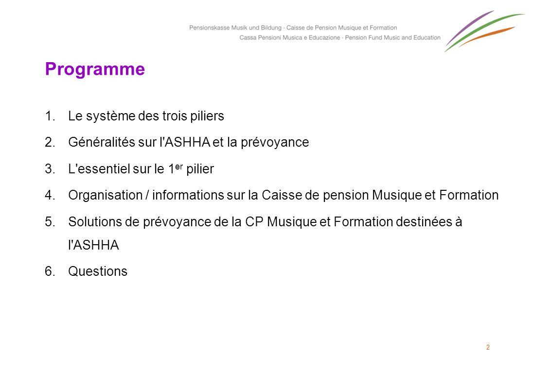 Programme Le système des trois piliers