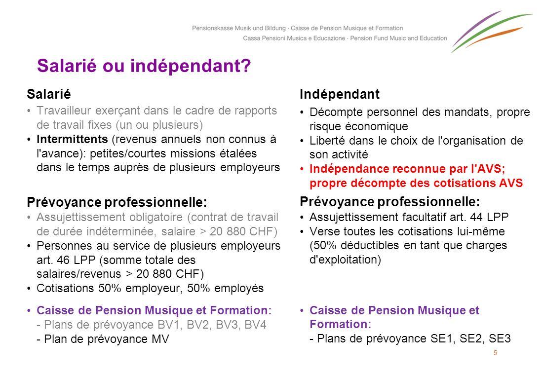 Salarié ou indépendant