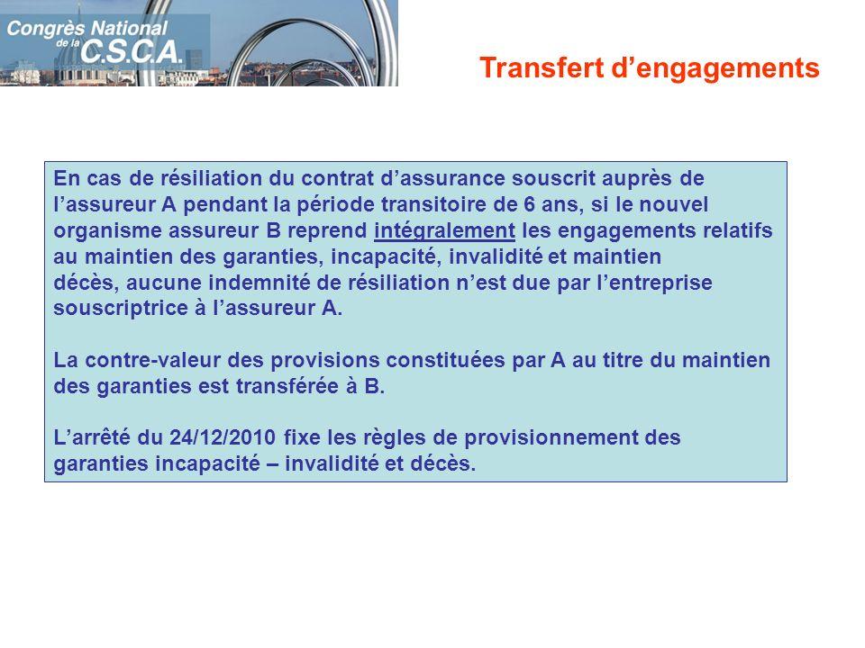 Transfert d'engagements
