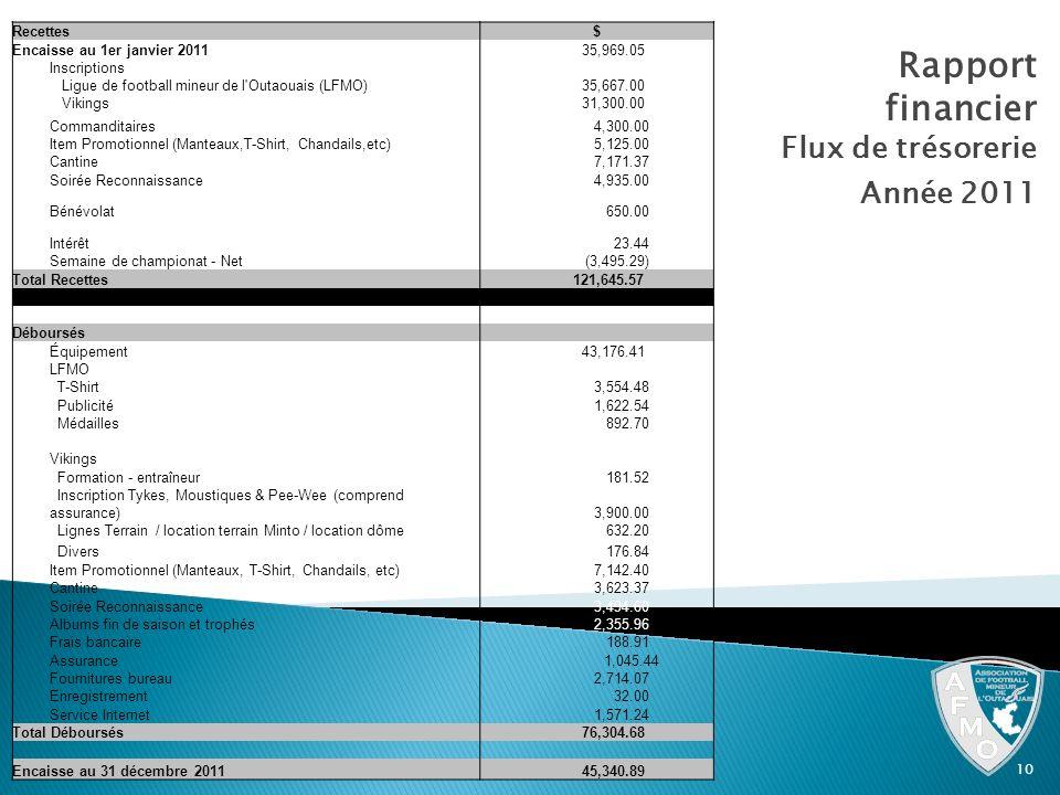 Année 2011 Rapport financier Flux de trésorerie Recettes $