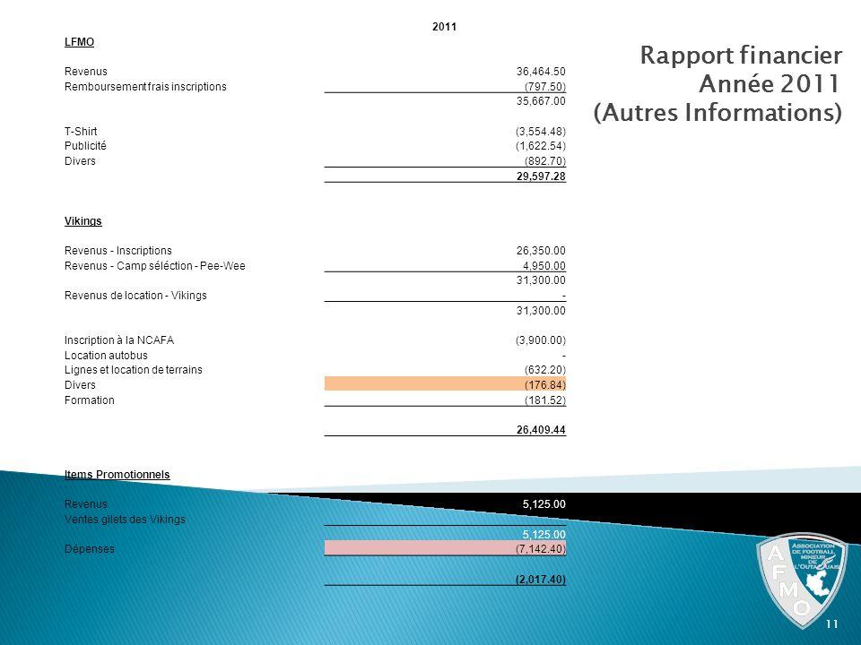 Année 2011 (Autres Informations)