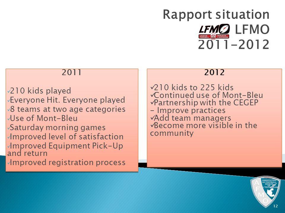 Rapport situation LFMO 2011-2012