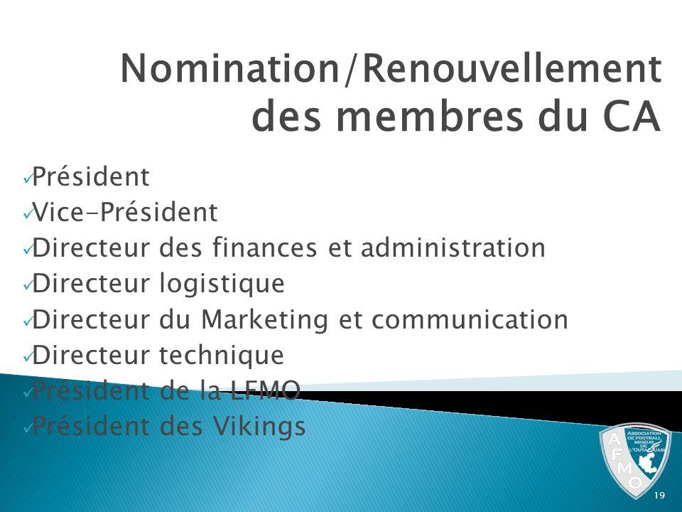 Nomination/Renouvellement des membres du CA
