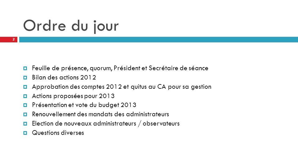 Ordre du jour Feuille de présence, quorum, Président et Secrétaire de séance. Bilan des actions 2012.