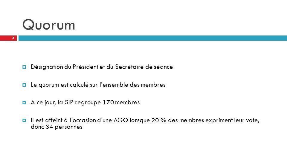 Quorum Désignation du Président et du Secrétaire de séance