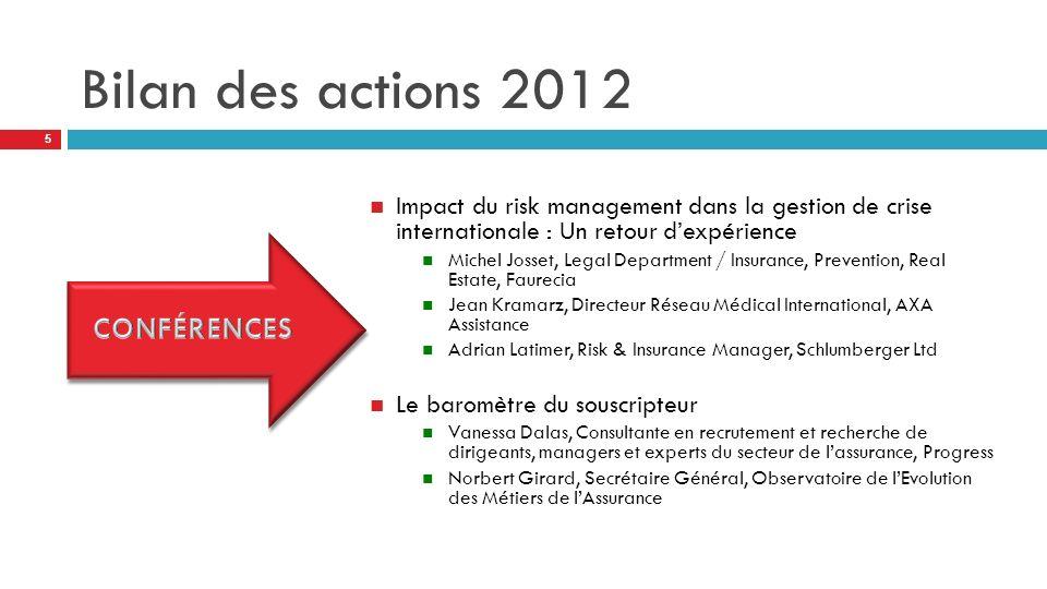 Bilan des actions 2012 Conférences