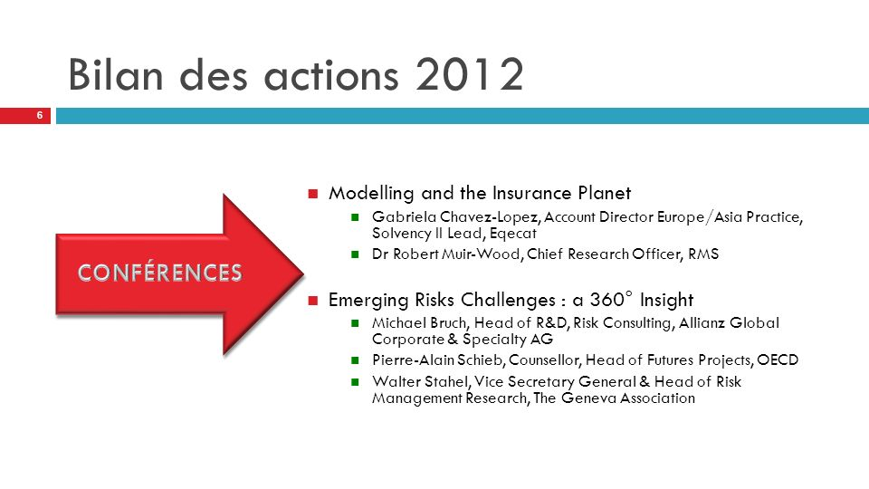 Bilan des actions 2012 Conférences Modelling and the Insurance Planet