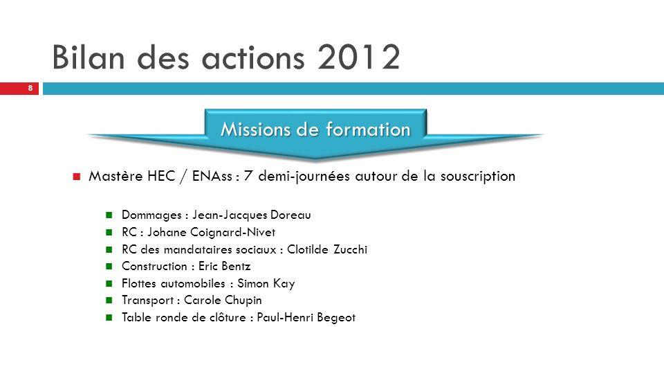 Bilan des actions 2012 Missions de formation
