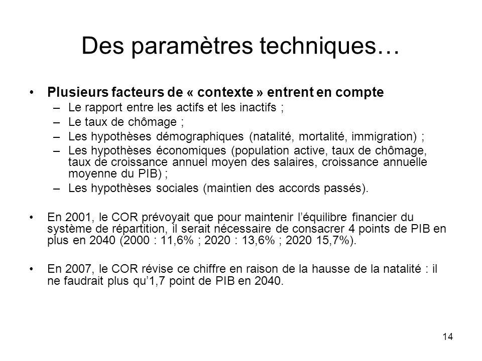 Des paramètres techniques…