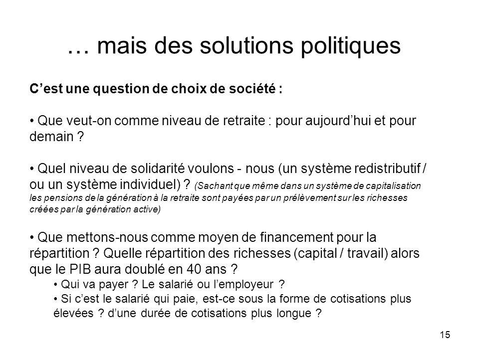 … mais des solutions politiques