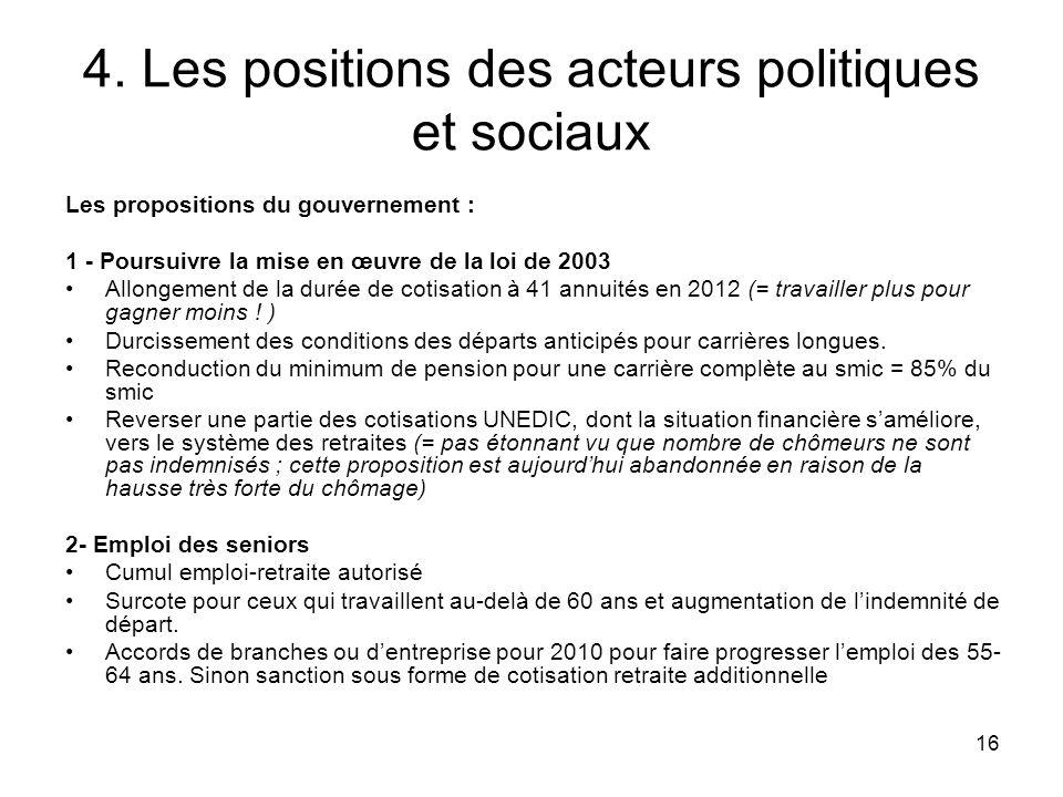 4. Les positions des acteurs politiques et sociaux