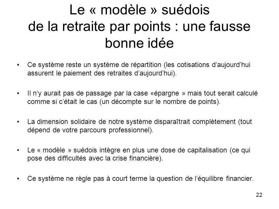 Le « modèle » suédois de la retraite par points : une fausse bonne idée