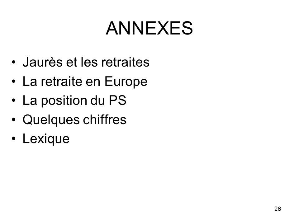ANNEXES Jaurès et les retraites La retraite en Europe