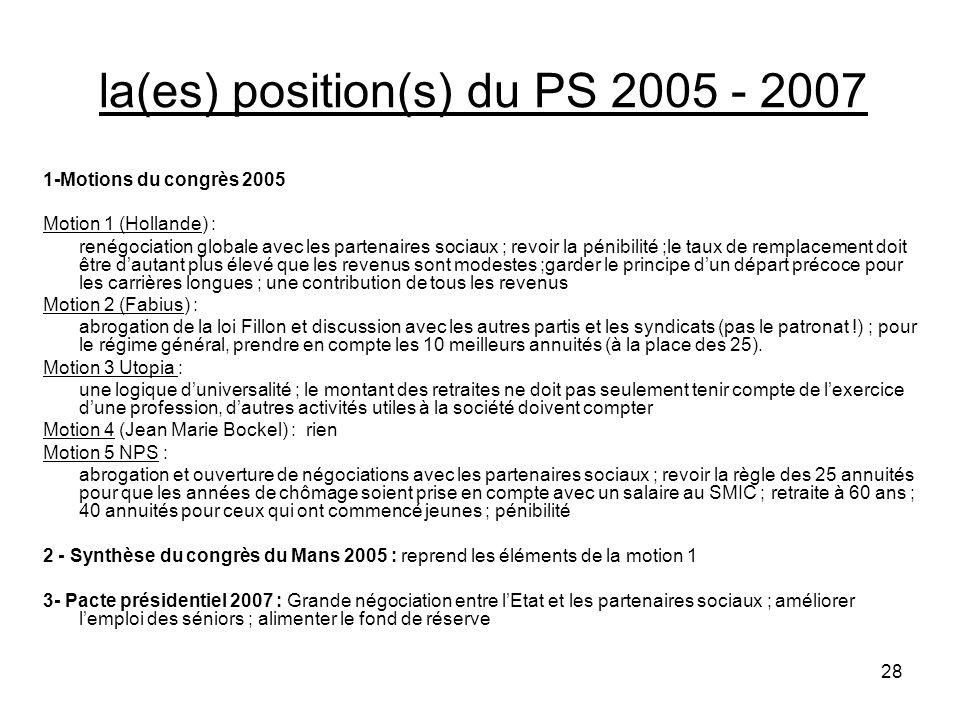 la(es) position(s) du PS 2005 - 2007