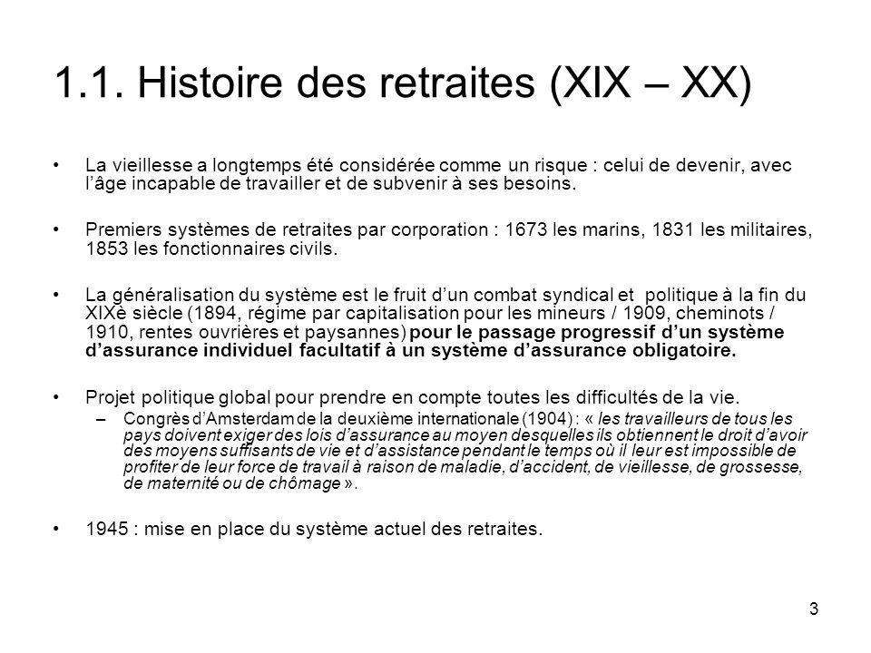 1.1. Histoire des retraites (XIX – XX)